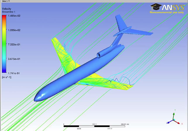 2010 Plane Crash: Airflow vectors: The behavior of the aircraft after losing part of the wing has also been analyzed by a team of researchers lead by prof. Brawn of the University of Akron.